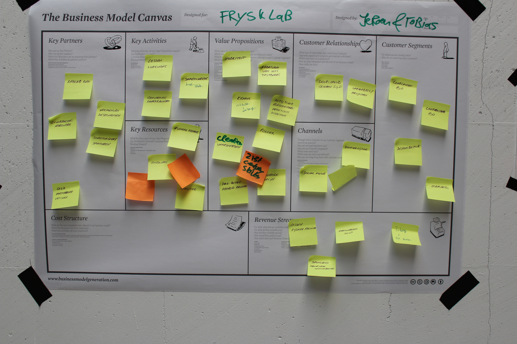 Met FryskLab aan het business model canvassen