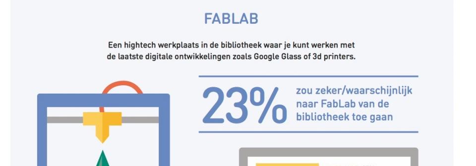 Probiblio_Infographic_2015_01_digital